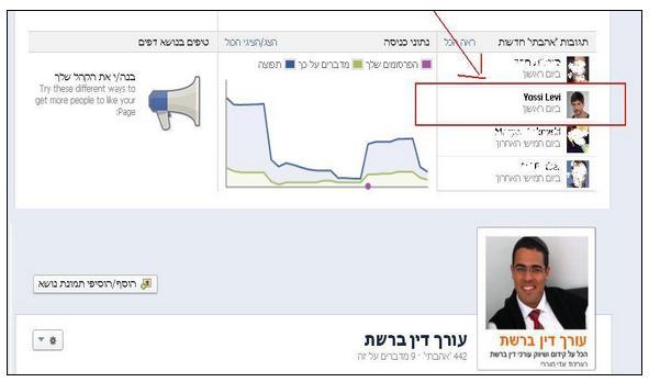 עורך דין יוסי לוי מצטרף לעמוד האוהדים שלי בפייסבוק