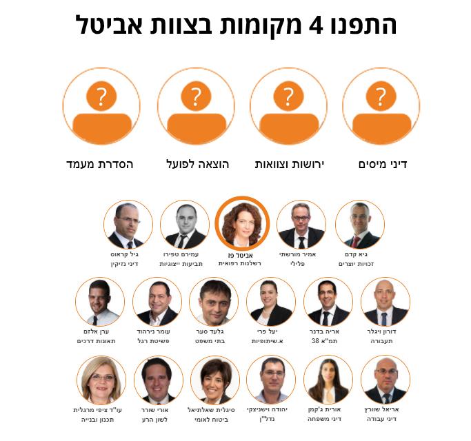 צוות אביטל - הנטוורקינג המנצח של מנהלי הפורומים המשפטיים ב- LawForums.co.il